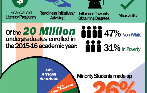 Number of low-income and non-white undergraduate students is rising