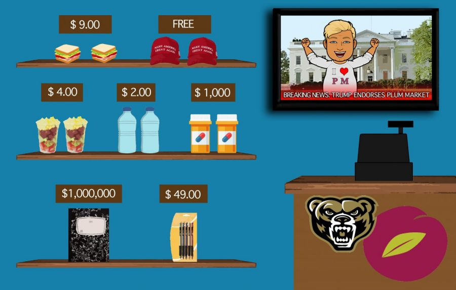 Plum+Market+sells+overpriced+food+to+broke+students%2C+a+business+plan+endorsed+by+Donald+Trump.