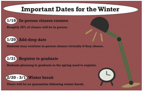 In-person classes and winter break 'expected' for semester
