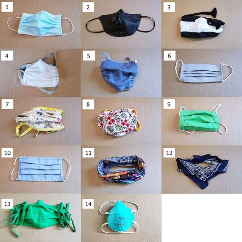 These are the 14 masks that were tested in the study at Duke University. The most effective mask was the N95, used by many health care professionals.